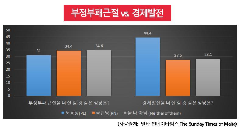 썬데이타임즈 설문조사결과