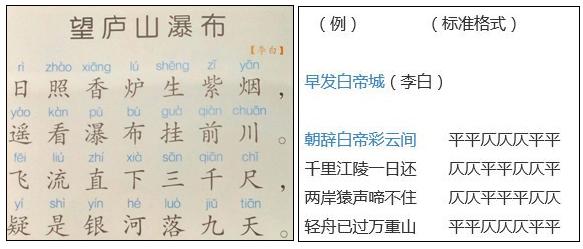 중국 한시 성조 운율 형식