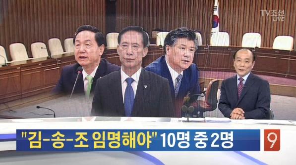 지난 3일 <TV조선> '종합뉴스9'의 한 장면.