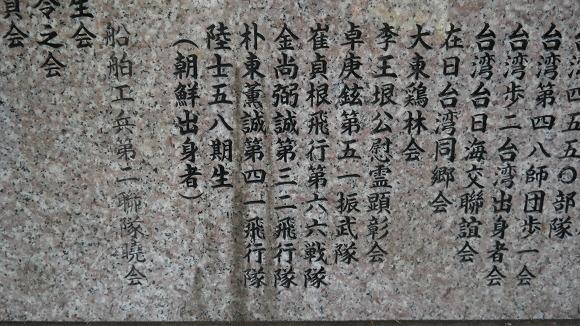 대동아성전대비 건립 기부 명단에 새겨진 '조선 출신자'들의 명단