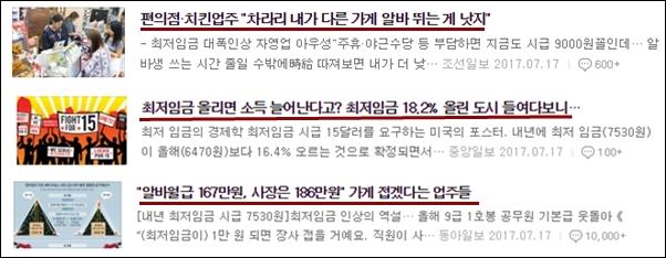 최저임금 인상 관련 조선, 중앙, 동아일보의 보도.