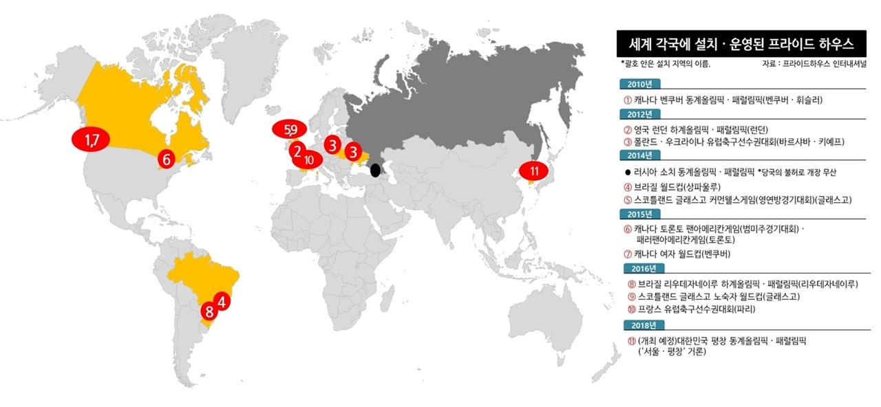 세계 각국에 설치·운영된 프라이드 하우스