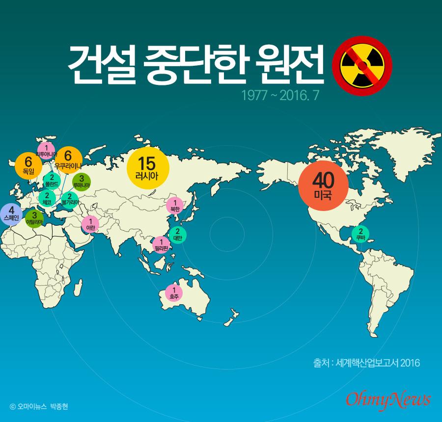 건설 중단한 원전
