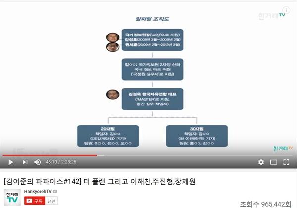한겨레TV [김어준의 파파이스#142] '더 플랜 그리고 이해찬,주진형,장제원' 편 갈무리