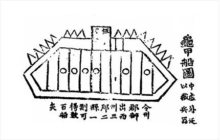 """귀갑선도(龜甲船圖) 1766년 간행된 이덕홍의 간재집 중 """"상행재소병도""""에 실린 귀갑선도. 현존하는 거북선 그림 중 가장 연대가 앞선다."""