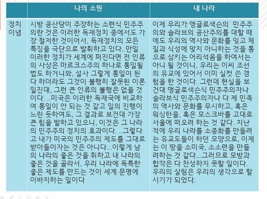 나의 소원과 내 나라2 백범일지의 '나의 소원'과 춘원의 '내 나라'2