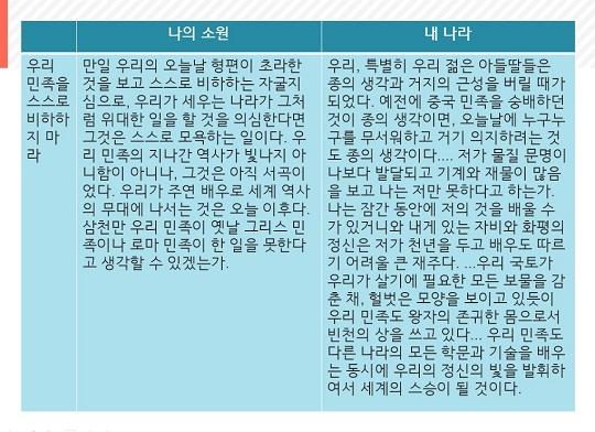 나의 소원과 내 나라6 백범일지의 '나의 소원'과 춘원의 '내 나라'6