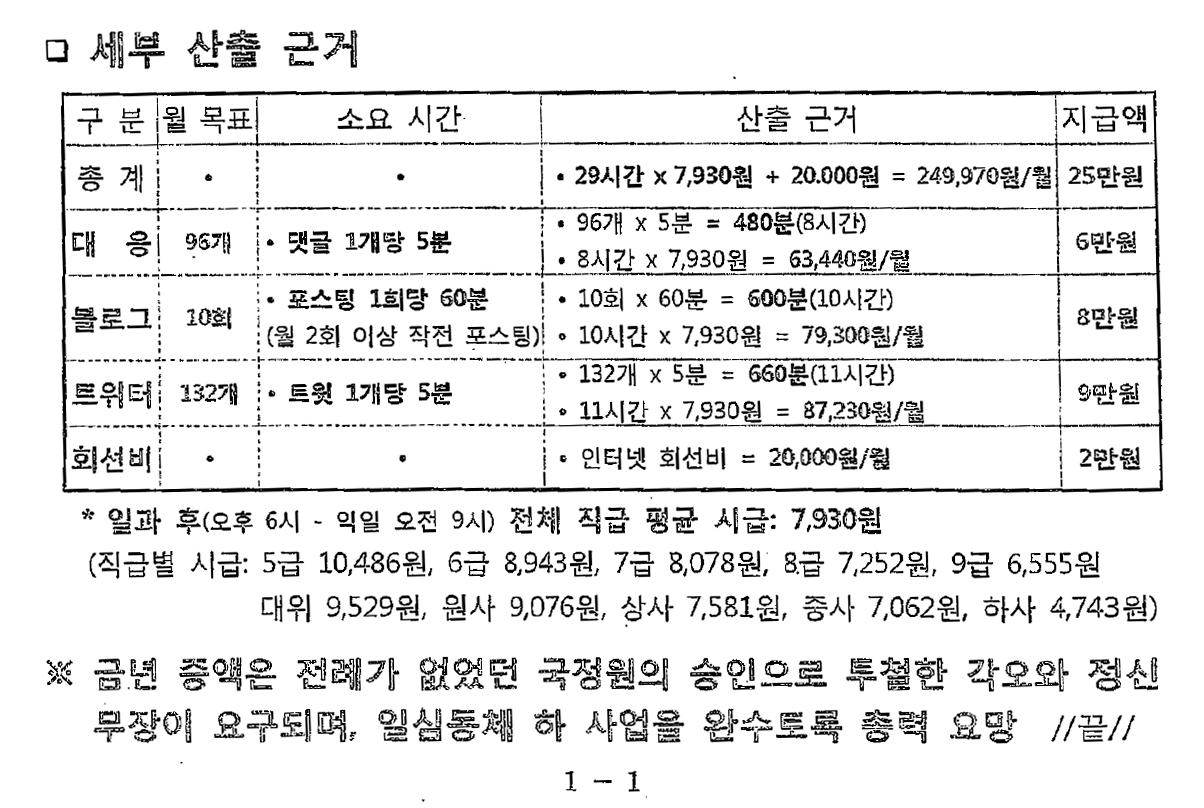 이철희 의원이 27일 공개한 'C-심리전 전략 대응활동 시행계획' 문건 내용