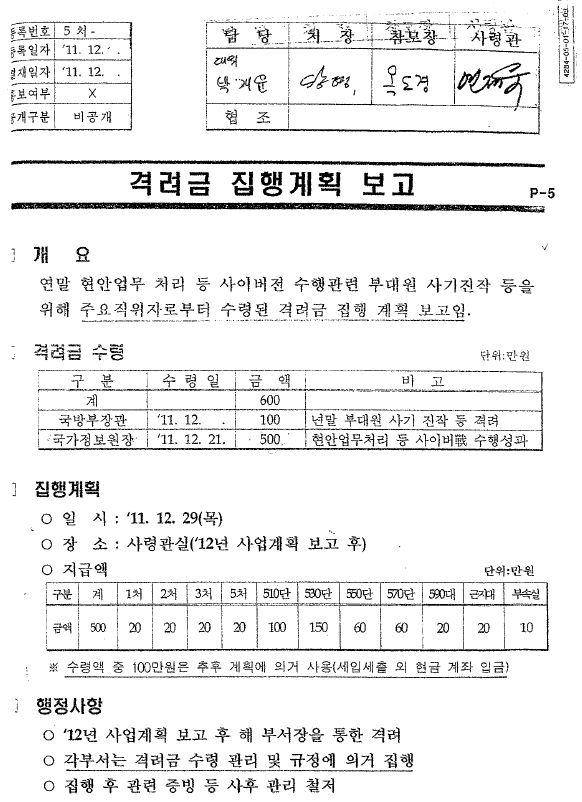 이철희 더불어민주당 의원이 28일 발표한 '격려금 집행계획 보고' 문건.