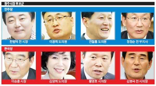 <충북일보제공>