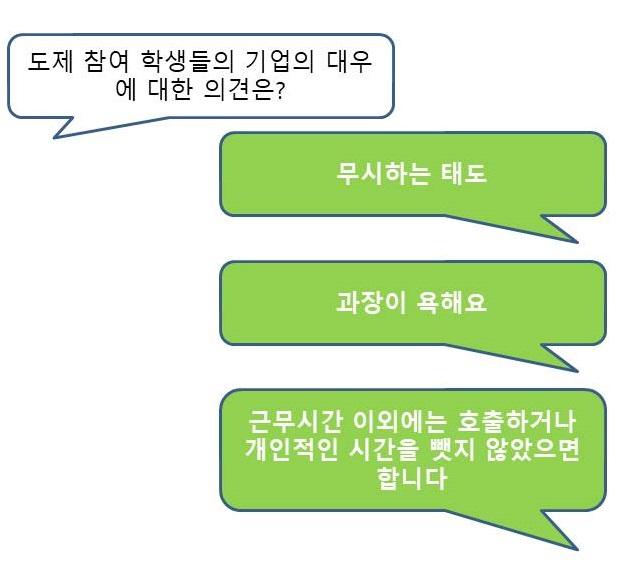 서울시 교육청 <산학일체형도제학교 노동인권 교육 및 컨설팅 결과보고서>에 실린 도제 참여 학생들의 의견