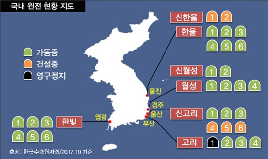 현재 우리나라에서 가동 중인 원전은 총 24기다.