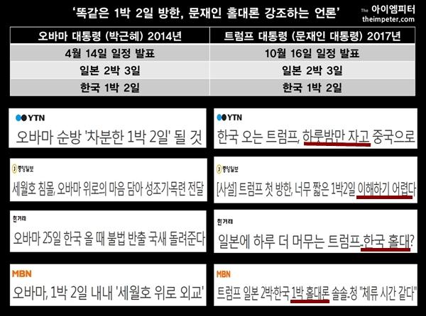 박근혜 정부 당시에도 미국 대통령의 방한 일정은 1박 2일이었지만, 문재인 정부와 비교하면 대단히 우호적이었다.