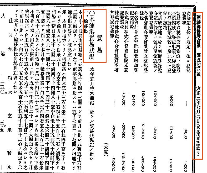 조선총독부 관보 공식 기록에 따르면, 일제는 1914년 5월 처음으로 흑산도에서 규사 300톤을 채취하여 공장이 있는 일본 큐슈 도바타로 보냈다.