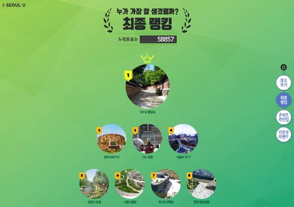 '잘 생겼다! 서울20' 캠페인 투표 결과.