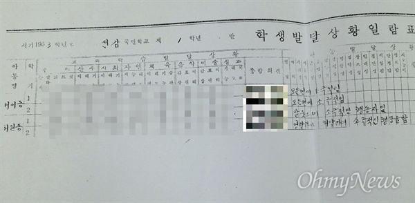 무덤에서 나온 꽃신 주인 고 허일동씨의 유일한 신상 기록.