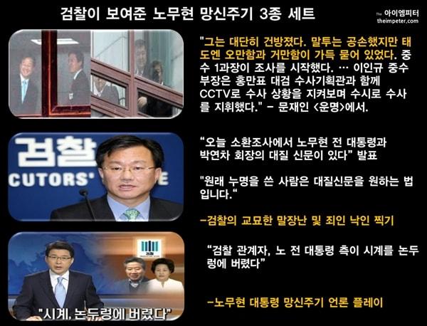 노무현 대통령 수사 당시, 검찰은 오만하고 거만한 태도로 수사에 임했고, 확인되지 않은 피의사실을 수시로 언론에 흘렸다.