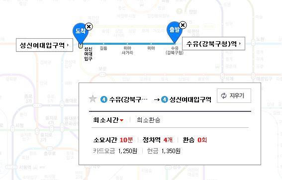 덕성여대에서 가장 가까운 지하철역인 4호선 수유역에서 성신여대역까지의 소요시간. 네이버지도를 활용했다.