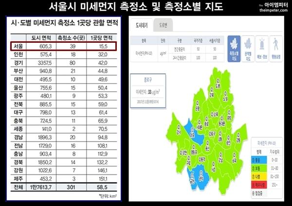 시도별 미세먼지 측정소 1곳당 관할 면적과 서울시미세먼지 측정소별 지도
