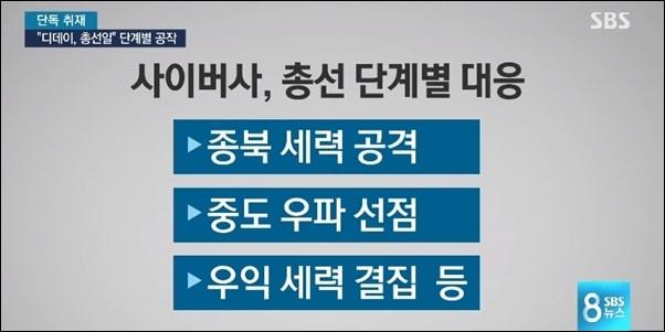 SBS 8뉴스는 사이버사령부와 청와대가 총선을 위한 여론 조작을 단계별로 준비했다고 보도했다.