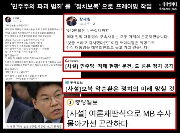 자유한국당 장제원 의원은 페이스북에 노무현 대통령과 MB를 빗댄 글을 올렸다. <조선> <중앙> <동아>는 사설을 통해 '정치 보복'이라고 주장하고 있다.