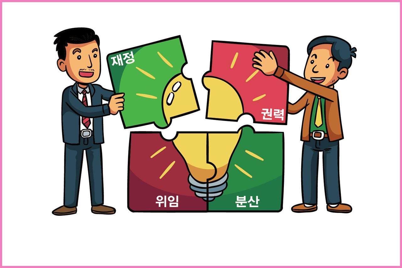 지방분권 개헌