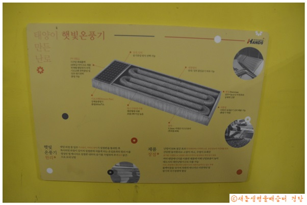 태양열을 이용해 공기를 데우는 장치.