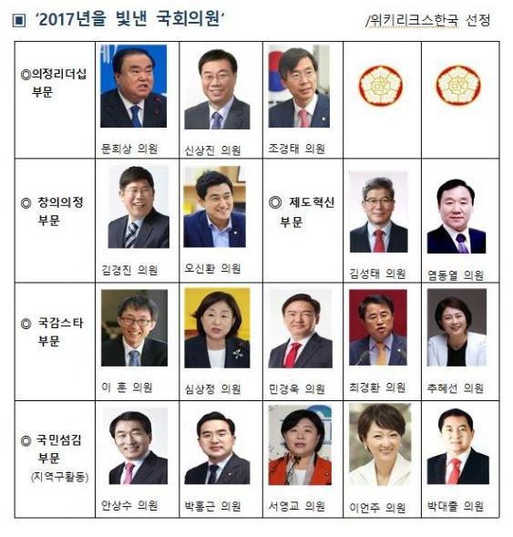 <위키리크스 한국>이 '2017년을 빛낸 국회의원' 17명을 선정·발표했다.