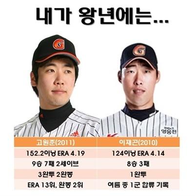 2010~11시즌 최고의 활약을 보인 고원준과 이재곤 (사진: 롯데 자이언츠)