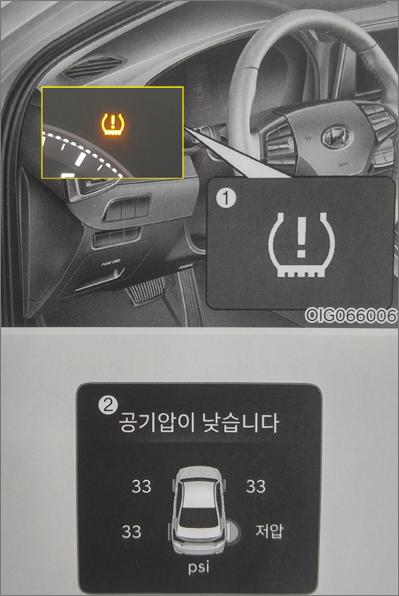 차량에 설치된 타이어 공기압 경보장치는 개별 타이어에 대한 공기압이 일정 이하로 내려가면 자동으로 알려준다.