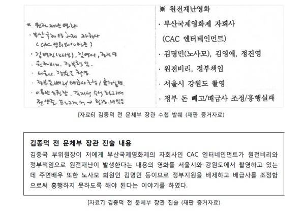 문체부가 11일 발표한 블랙리스트 진상조사위원회 활동 결과 자료 중 일부.