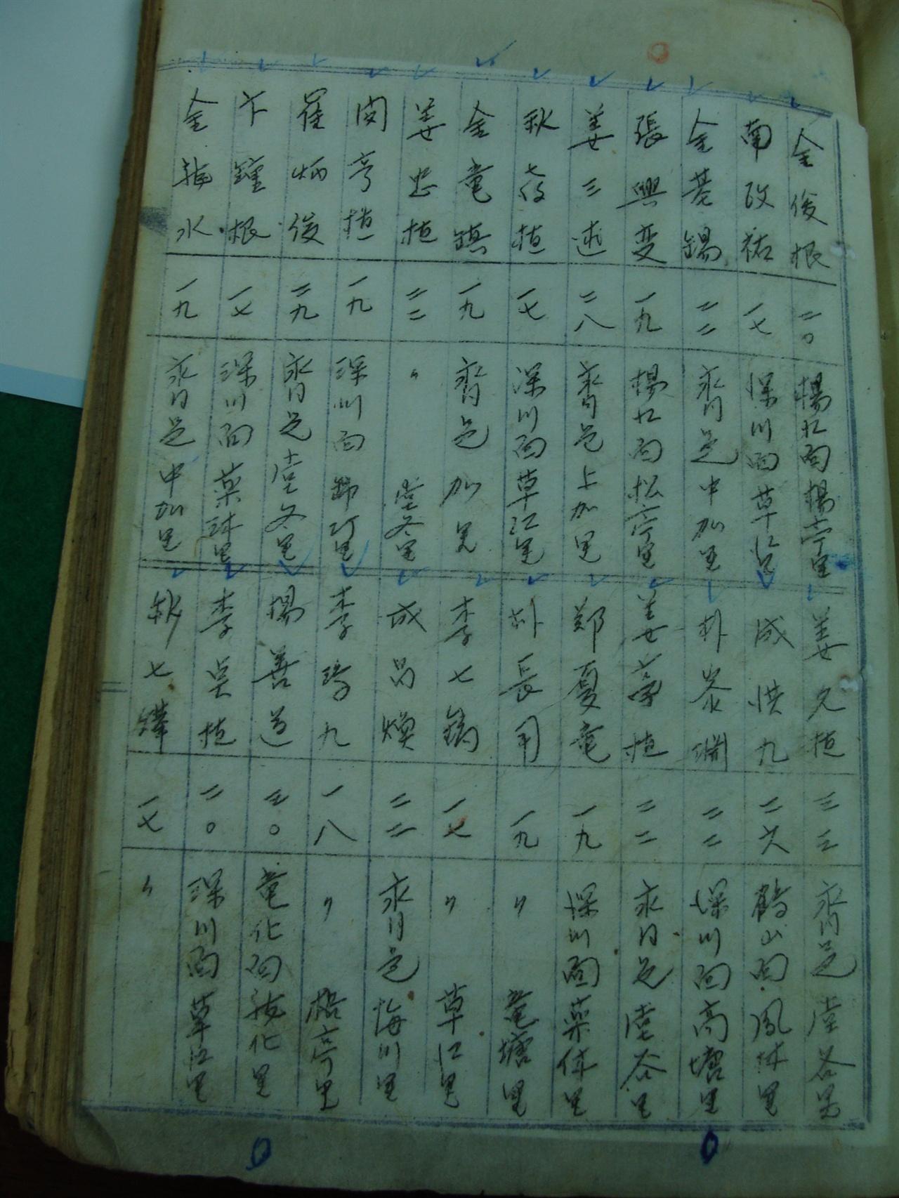 포로수용소에 연행된 영동군 민간인 명부 강형식이 기록된 포로수용소 수감자 명부