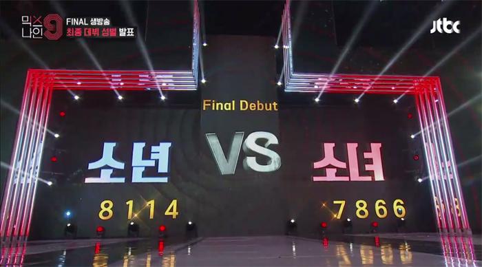 JTBC < 믹스나인 > 최종회의 한 장면.  9명의 남자 그룹 데뷔조가 8114점을 획득하고 정식 데뷔의 꿈을 이뤘다. (방송화면 캡쳐)