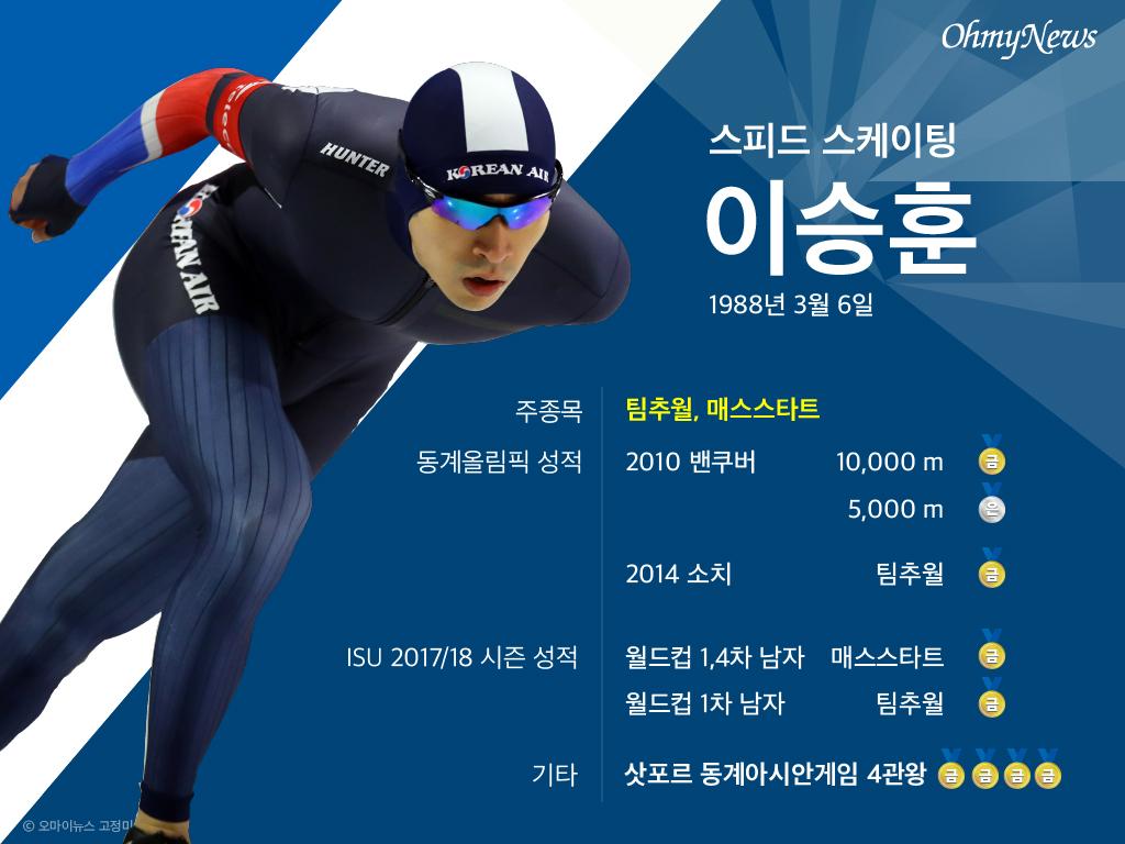 [스피드스케이팅] 이승훈 선수 프로필