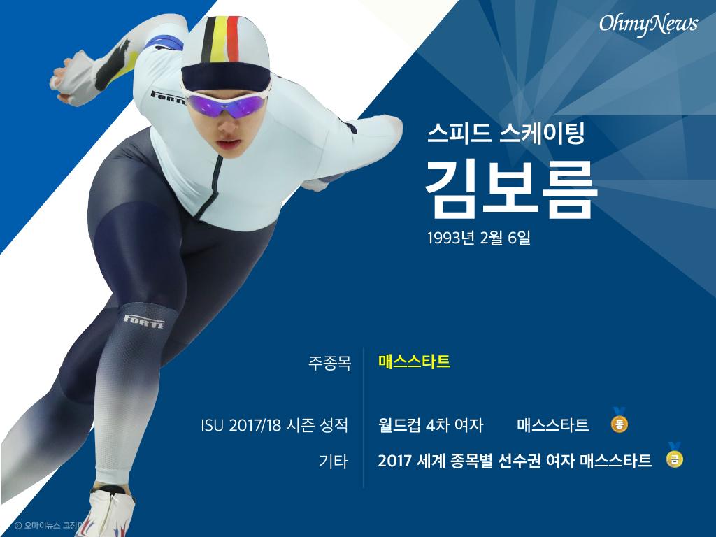 [스피드스케이팅] 김보름 선수 프로필