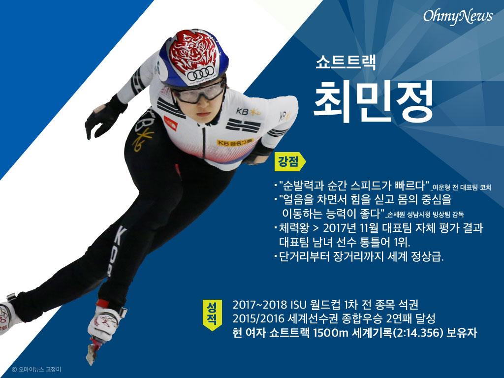 쇼트트랙 최민정 선수의 강점과 성적