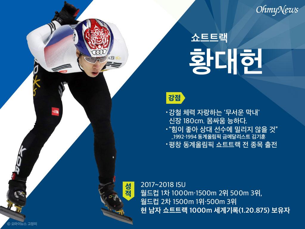 쇼트트랙 황대헌 선수의 강점과 성적