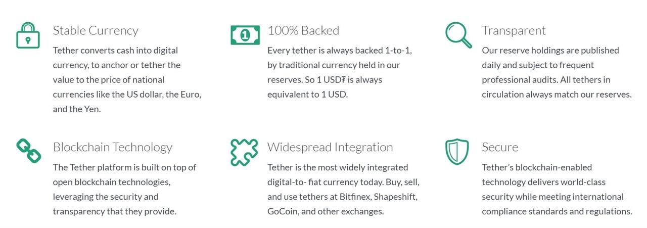 테더 홈페이지 화면. 100% 달러로 지급 보증된다는 점과 투명하게 운영된다는 점을 강조하고 있다.