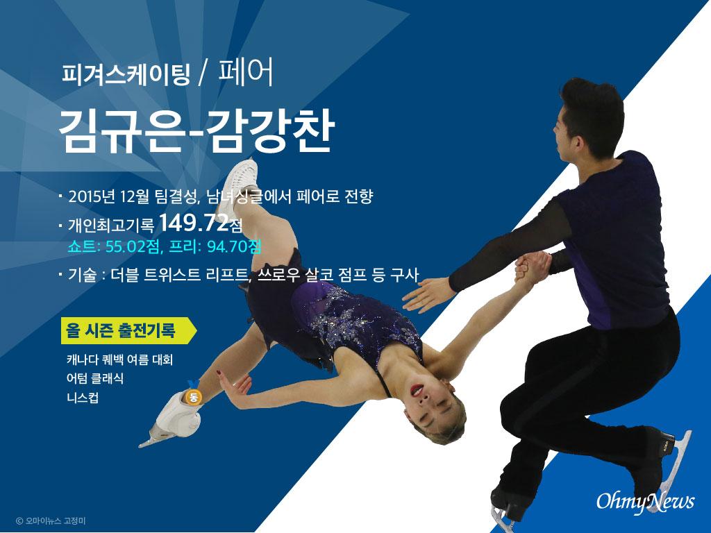 김규은-감강찬 선수 프로필