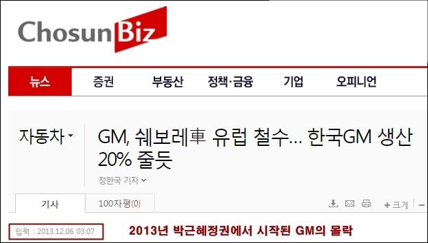 2013년 12월 GM은 쉐보레 차종을 유럽에서 철수하겠다고 발표했다. 당시 조선비즈는 한국 GM 생산량이 20%이상 줄어든다고 보도했다.