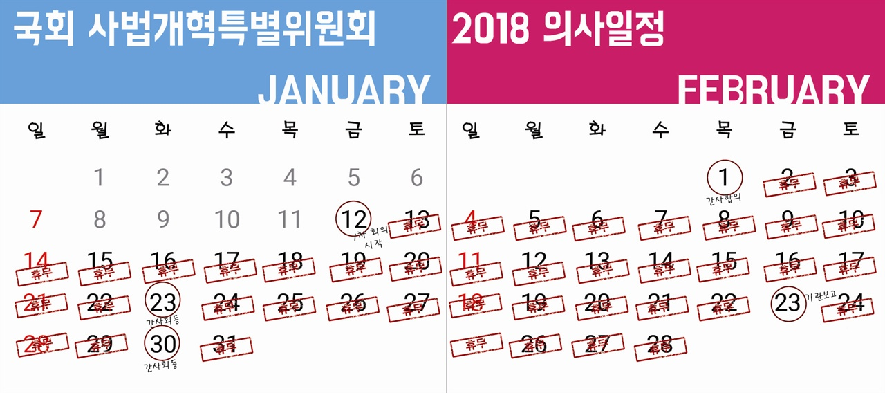 국회 사법개혁특위 1월과 2월 의사일정