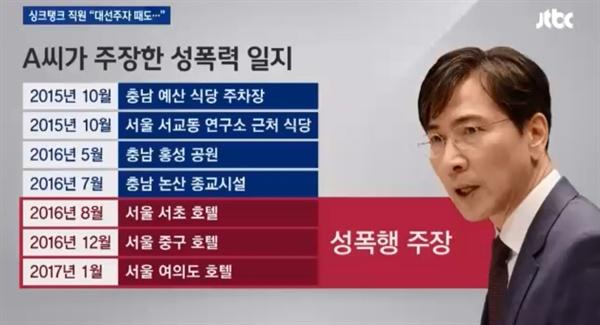 '안희정 전 충남도지사로부터 성폭행을 당했다'는 또다른 증언이 나왔다. 이미지는 7일 JTBC 뉴스룸이 보도한 'A씨가 주장한 성폭력 일지'.