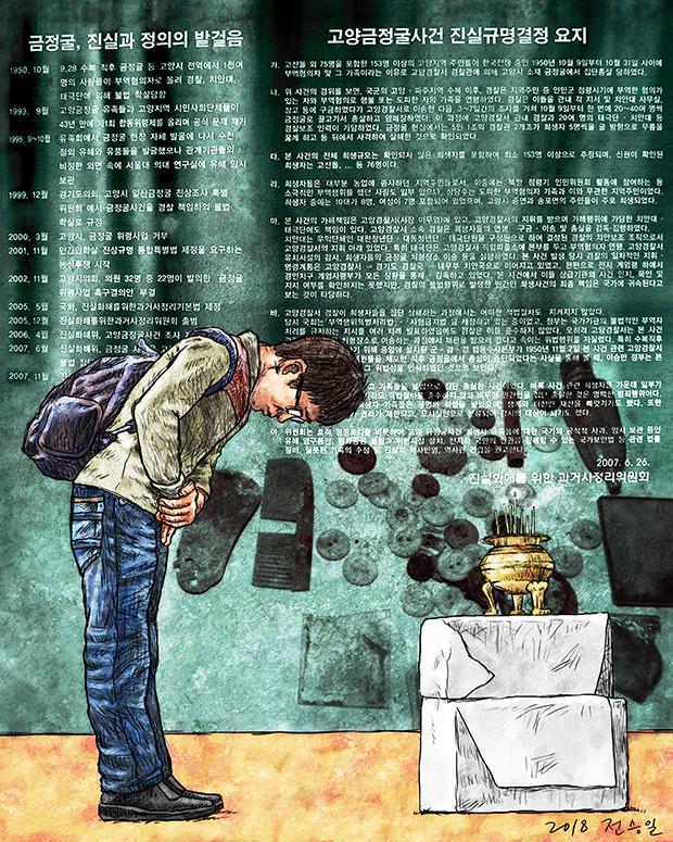 2009년 고양 금정굴 학살 희생자 합동위령제에서 묵념을 올리고 있는 어느 청년