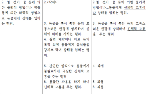 동물보호법 시행규칙 입법예고안ㆍ개선안 비교2
