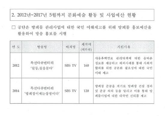 SBS는 한국원자력환경공단으로부터 2012년 1억6000만원, 2014년 1억2000만원을 제작비로 지원받아 방폐장 건설의 당위성을 부각하는 내용의 다큐멘터리를 제작했다.
