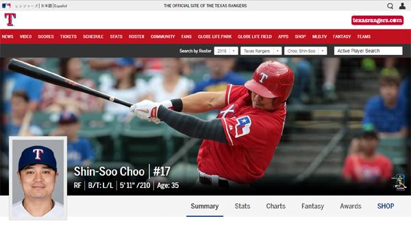 추신수는 작년보다 20일 이상 빠른 시점에 시즌 2호 홈런을 터트렸다.