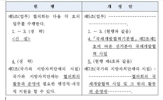 A-WEB 지원법 수정안 박남춘 의원 등이 발의한 세계선거기관협의회 지원법 수정안