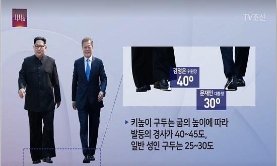 40도에 육박하는 구두 경사는 키높이 구두의 전형적 특징.