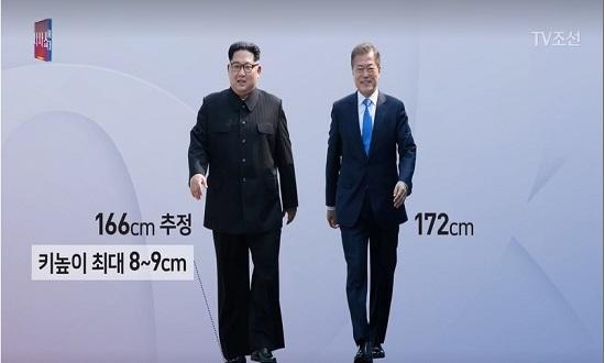 문 대통령과 김 위원장 키 차이 추정.