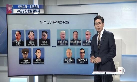 북미정상회담에서 예상되는 북한과 미국의 수행원들을 소개하다 김 부부장과 이방카 선임고문의 키 차이로 마무리.